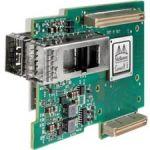 Mellanox MCX542B-ACAN ConnectX-5 SFP28OCP2.0 Type1 25GBE Dual-Port Adapter Card PCI Express 3.0 x8