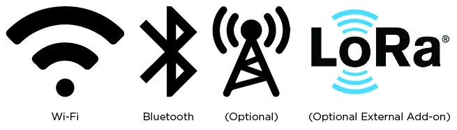 Examples of IOT Sensors